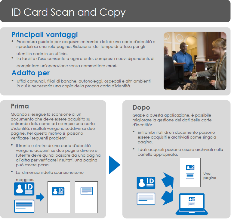 App Ricog ID Scan and Copy