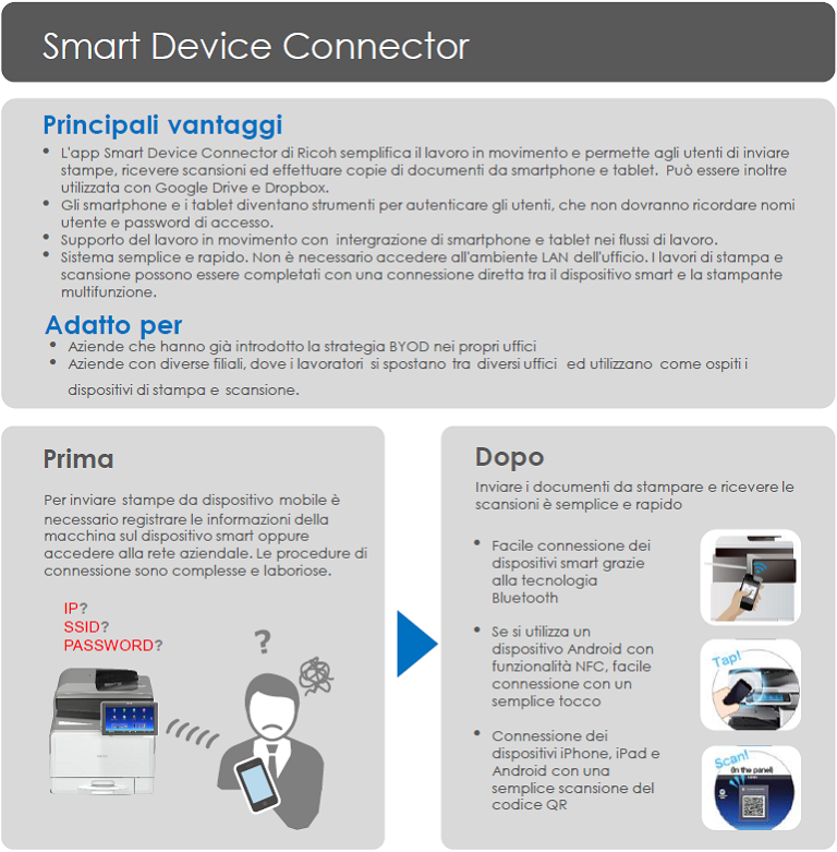 smart device connector app